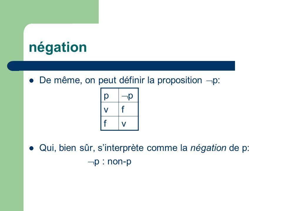 négation De même, on peut définir la proposition p: