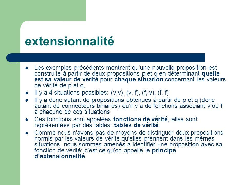 extensionnalité