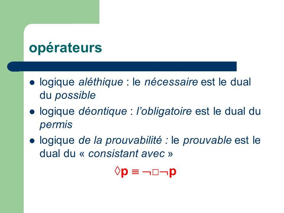 opérateurs logique aléthique : le nécessaire est le dual du possible. logique déontique : l'obligatoire est le dual du permis.