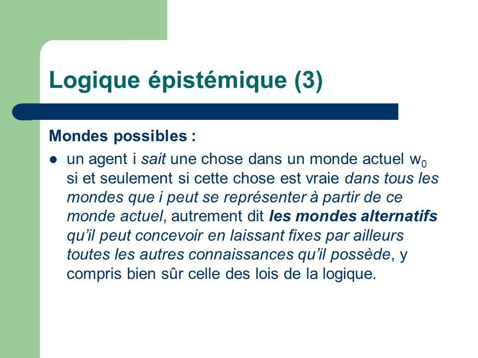 Logique épistémique (3)