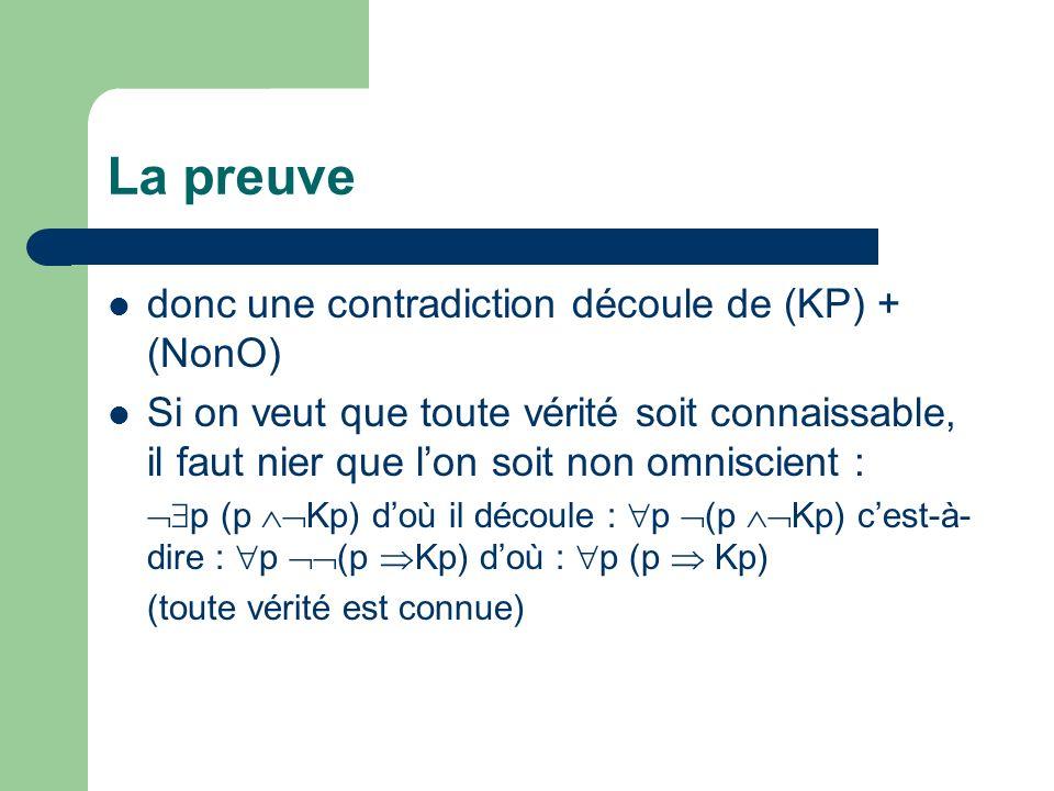 La preuve donc une contradiction découle de (KP) + (NonO)