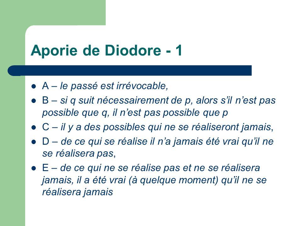Aporie de Diodore - 1 A – le passé est irrévocable,