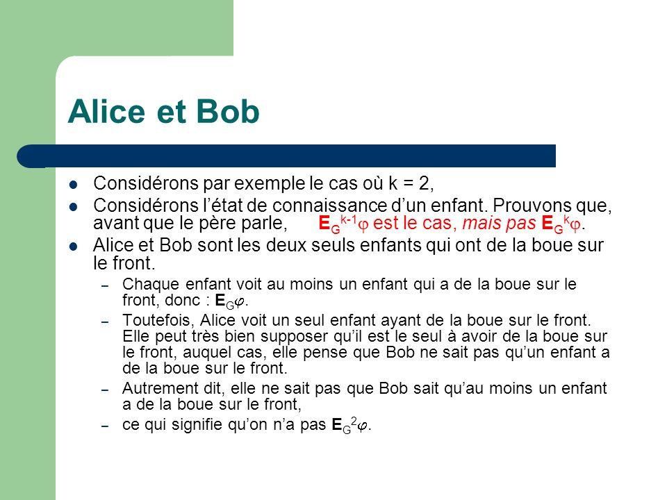 Alice et Bob Considérons par exemple le cas où k = 2,