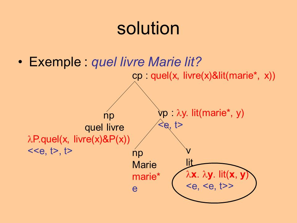 solution Exemple : quel livre Marie lit