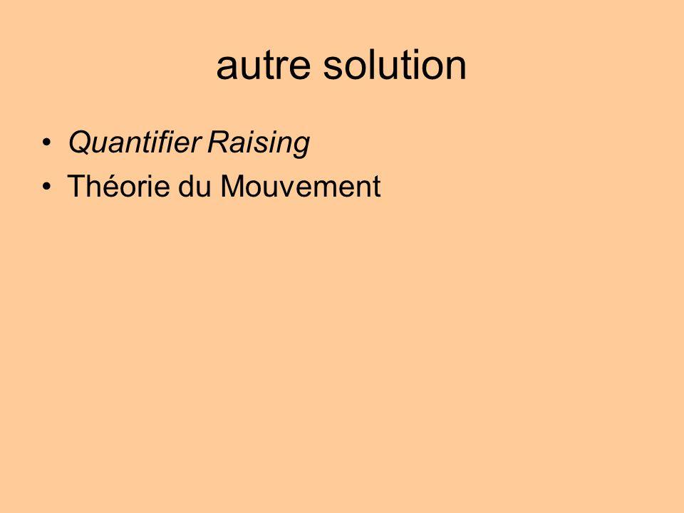 autre solution Quantifier Raising Théorie du Mouvement