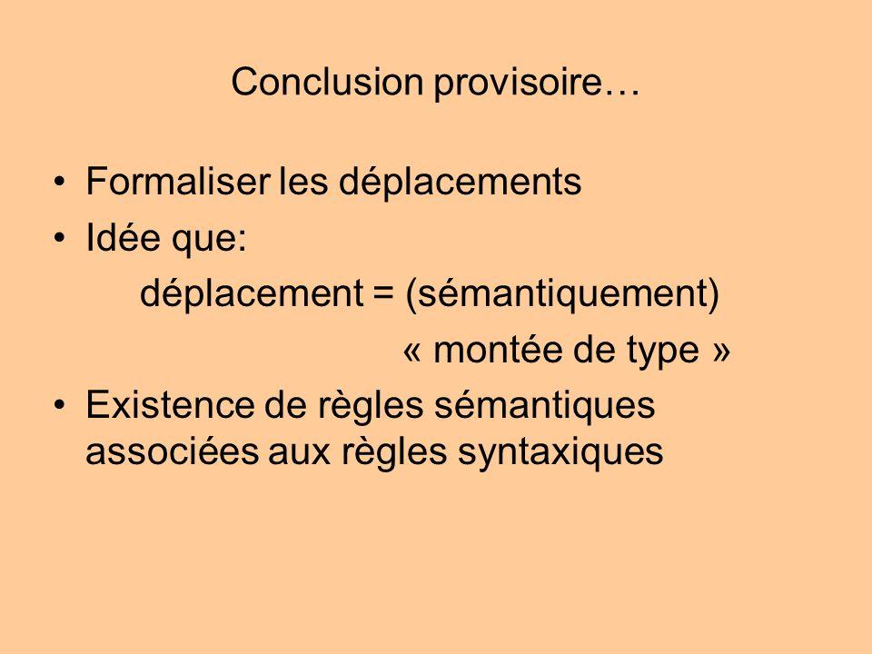 Conclusion provisoire…