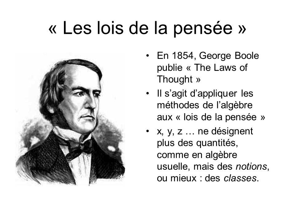 « Les lois de la pensée »En 1854, George Boole publie « The Laws of Thought »