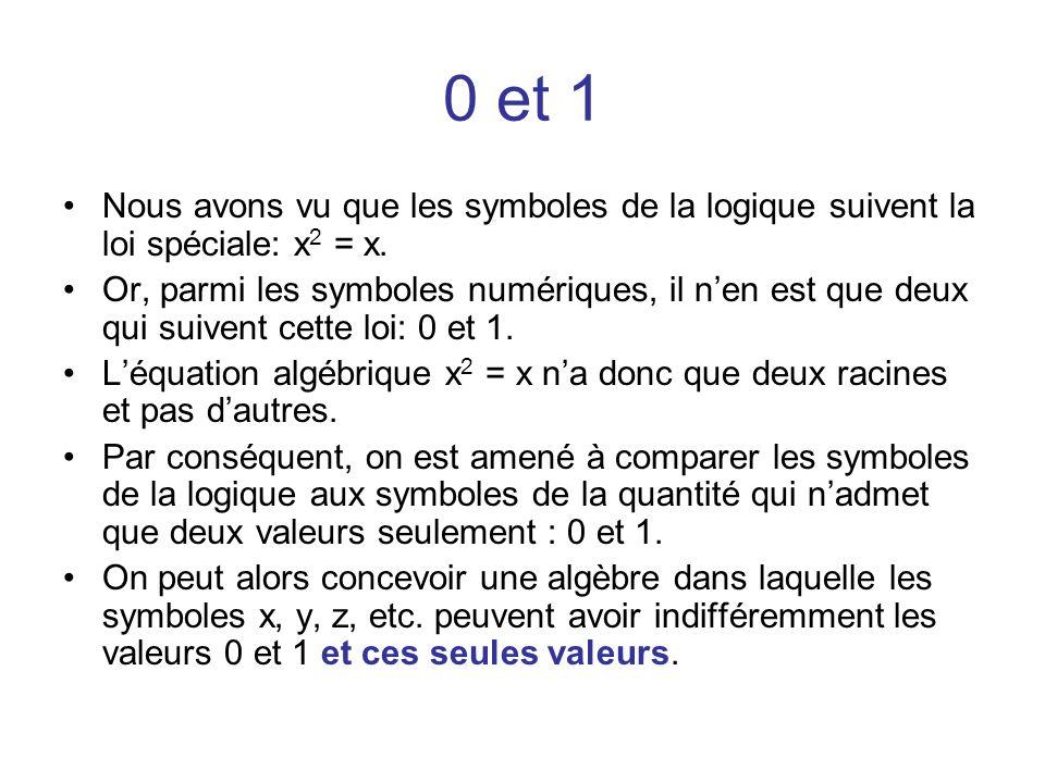 0 et 1Nous avons vu que les symboles de la logique suivent la loi spéciale: x2 = x.