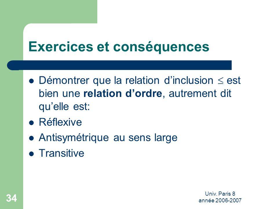Exercices et conséquences