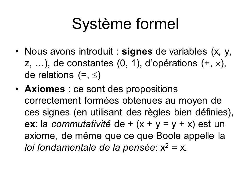 Système formel Nous avons introduit : signes de variables (x, y, z, …), de constantes (0, 1), d'opérations (+, ), de relations (=, )