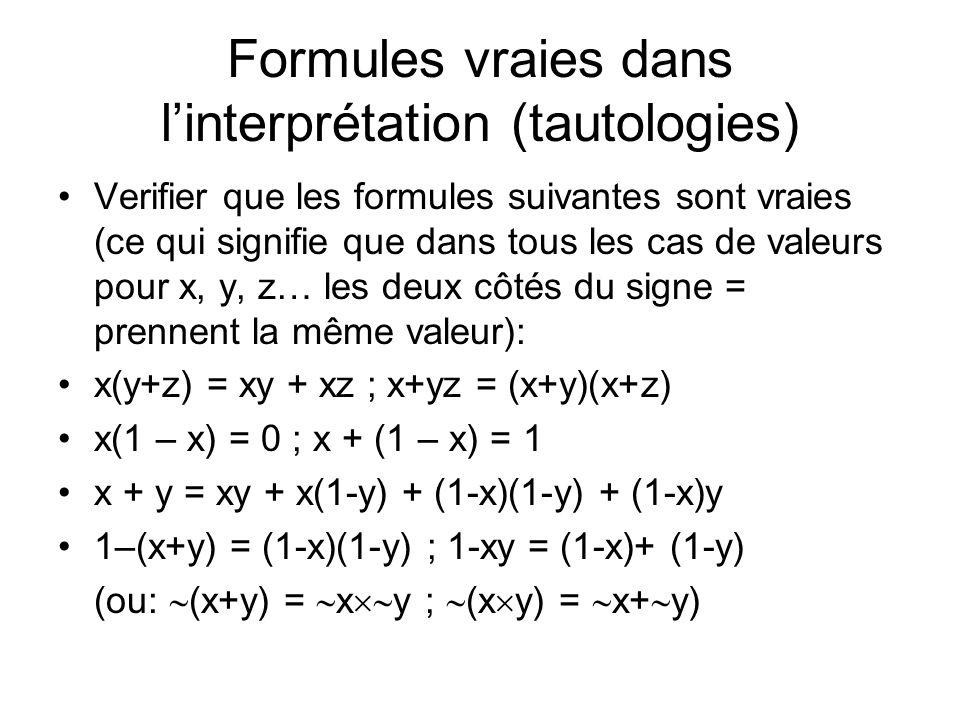 Formules vraies dans l'interprétation (tautologies)