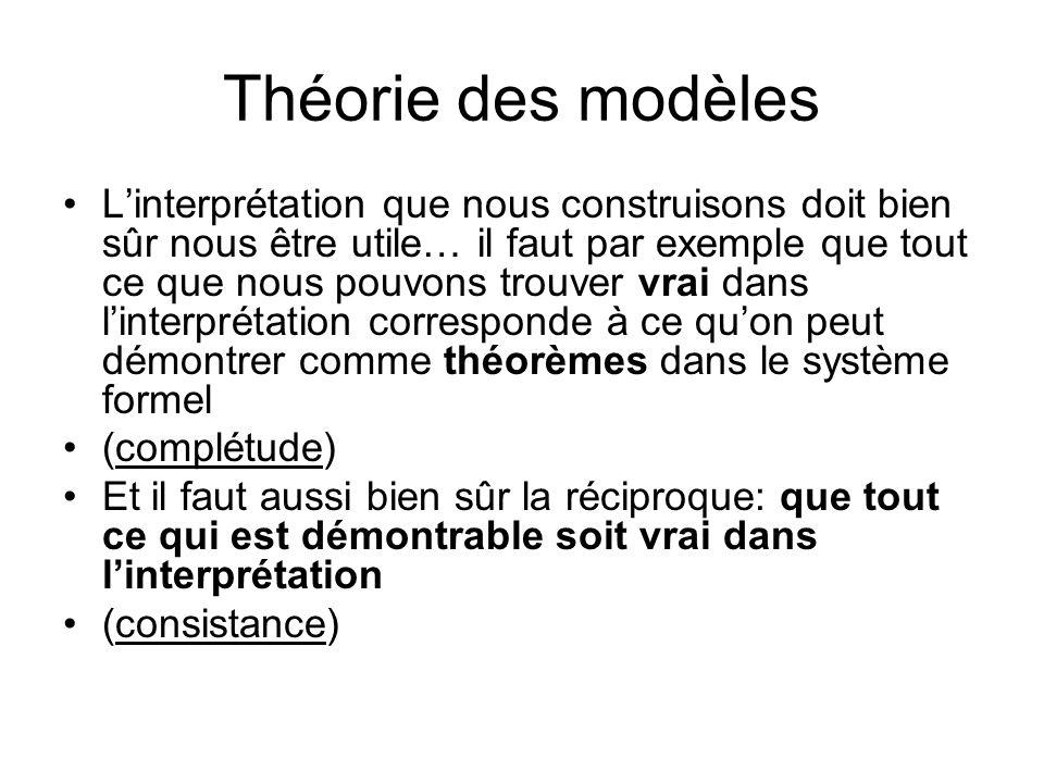 Théorie des modèles