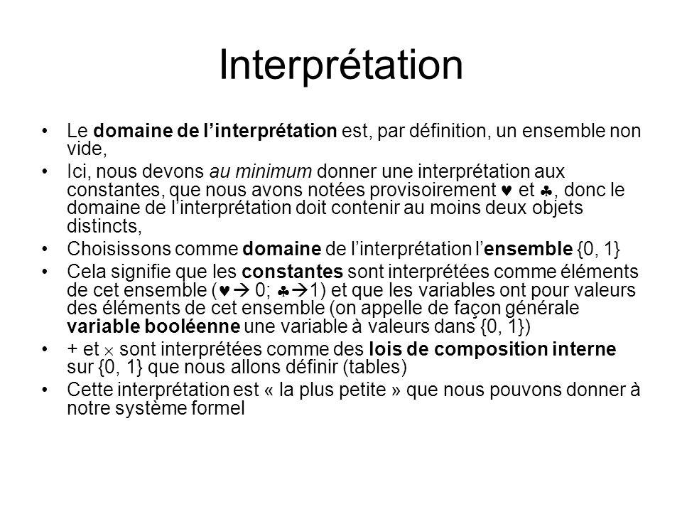 Interprétation Le domaine de l'interprétation est, par définition, un ensemble non vide,