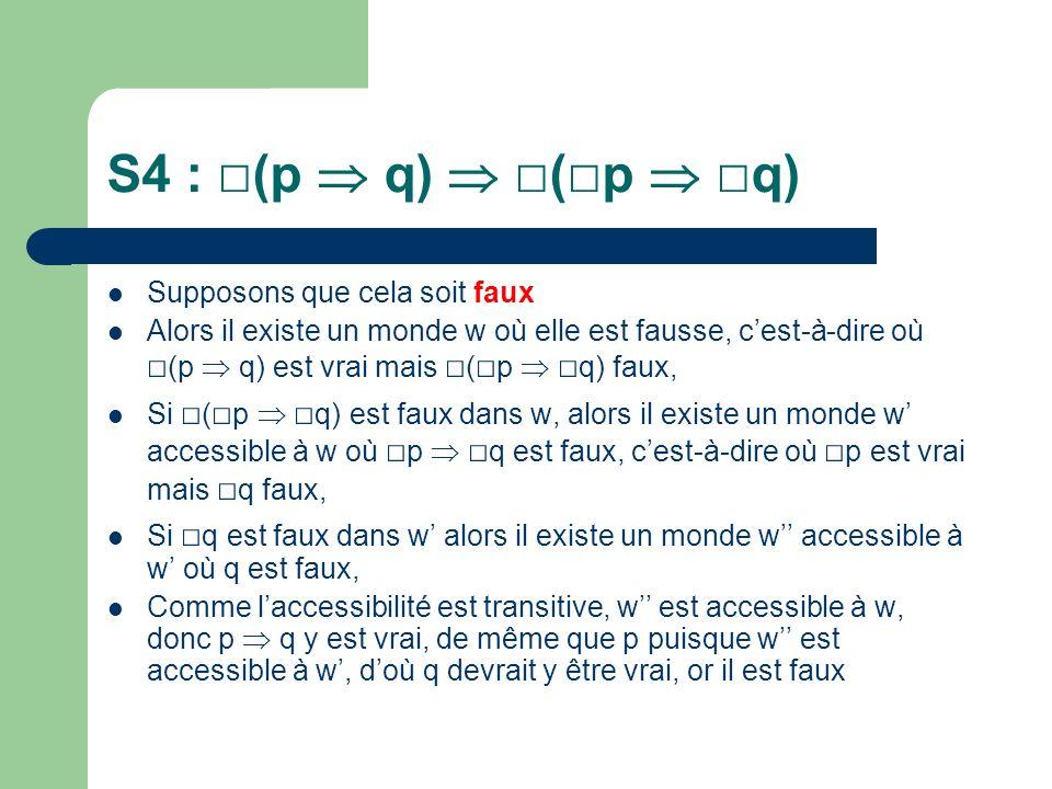 S4 : □(p  q)  □(□p  □q) Supposons que cela soit faux