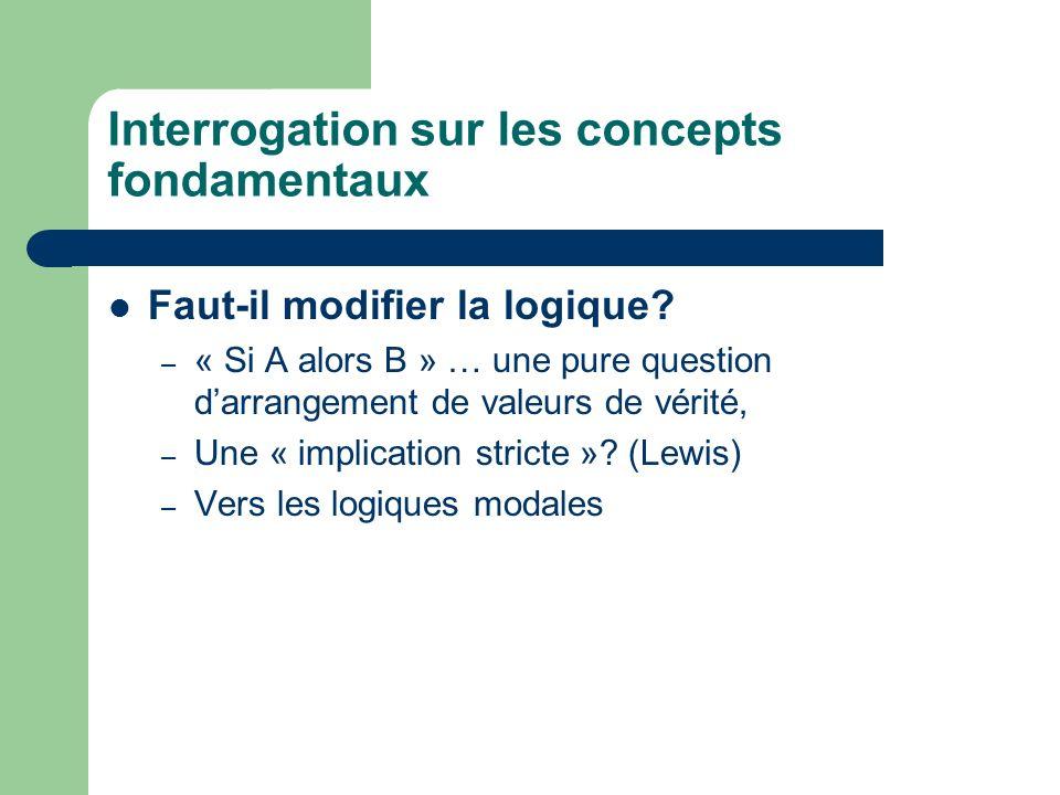Interrogation sur les concepts fondamentaux
