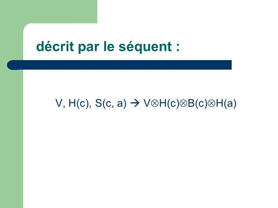 décrit par le séquent : V, H(c), S(c, a)  VH(c)B(c)H(a)