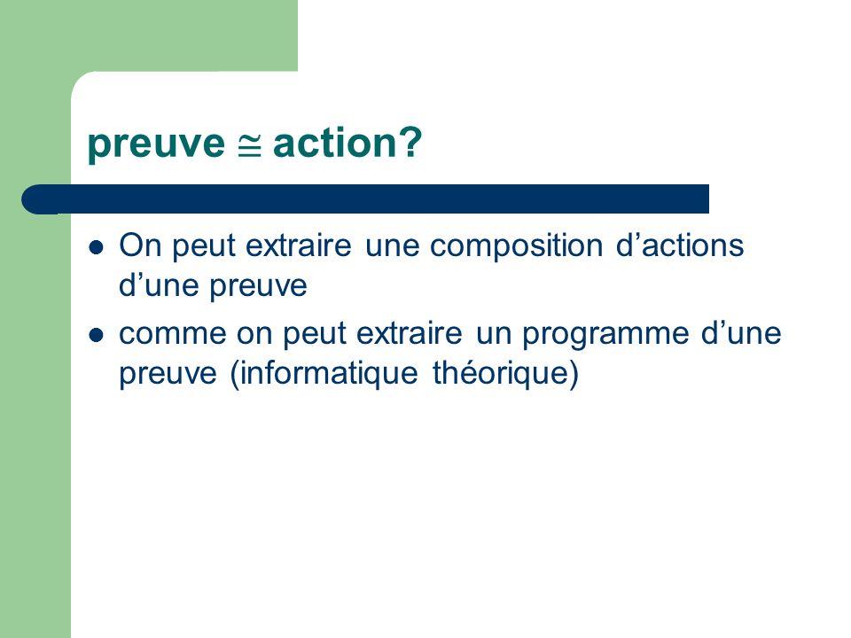 preuve  action. On peut extraire une composition d'actions d'une preuve.
