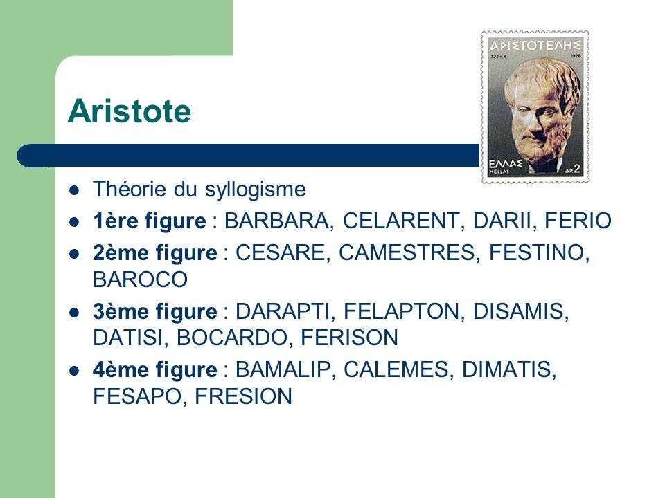 Aristote Théorie du syllogisme