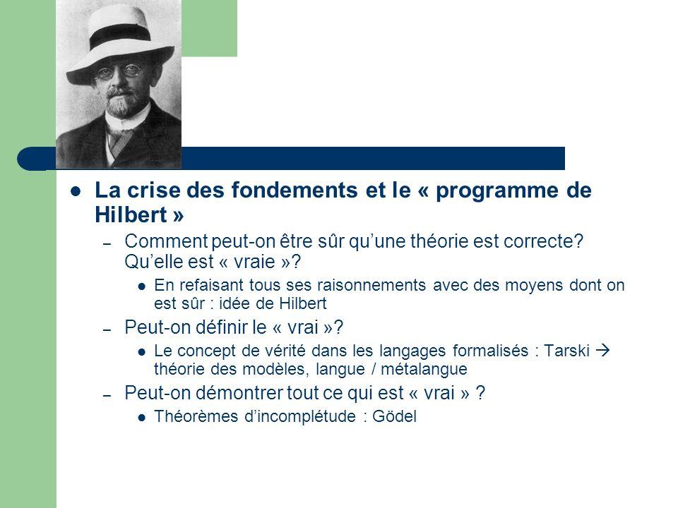 suite La crise des fondements et le « programme de Hilbert »