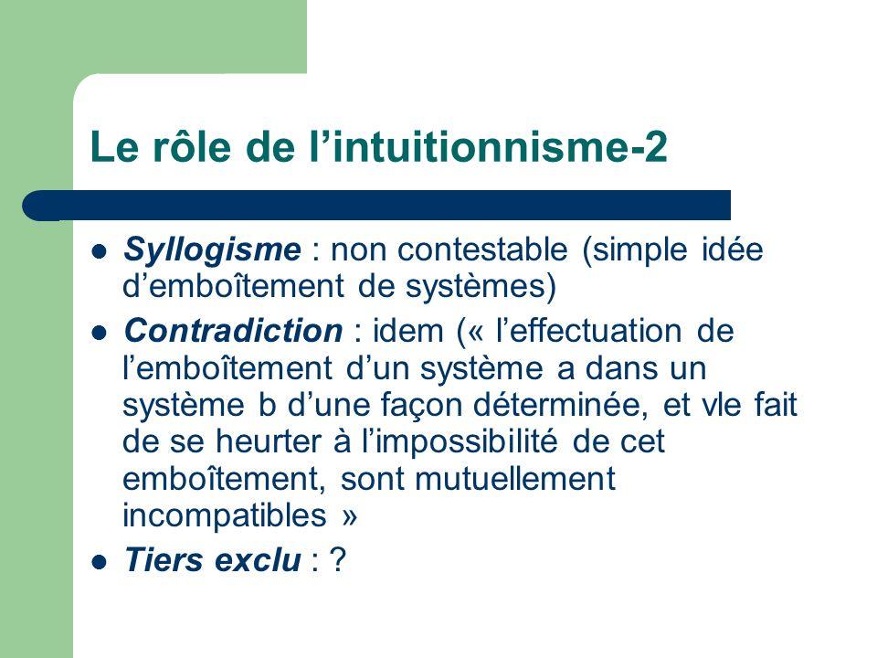 Le rôle de l'intuitionnisme-2