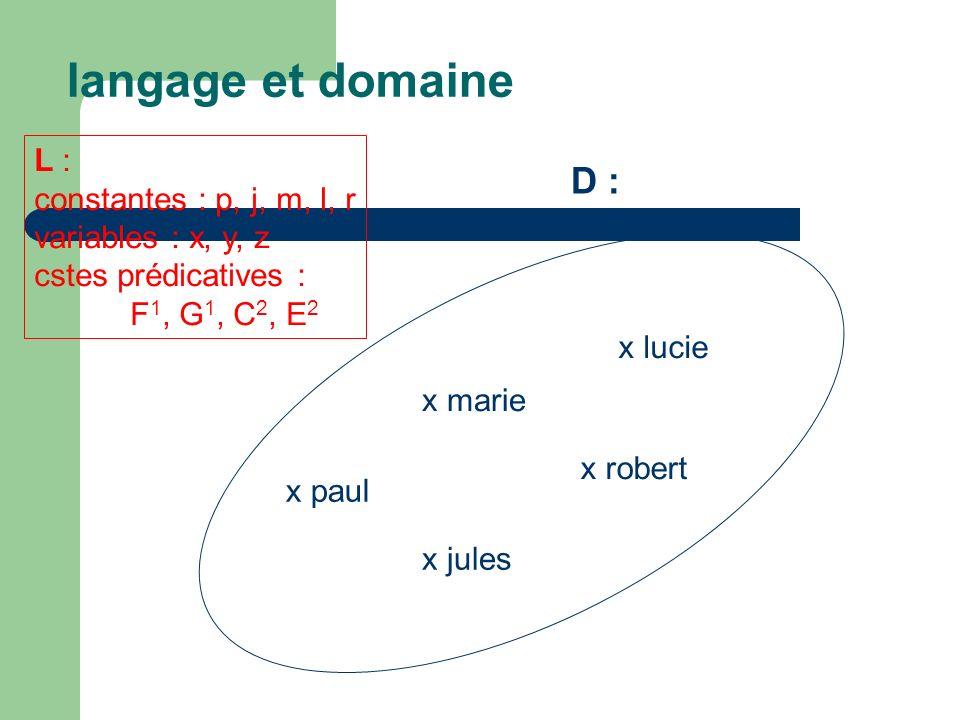 langage et domaine D : L : constantes : p, j, m, l, r