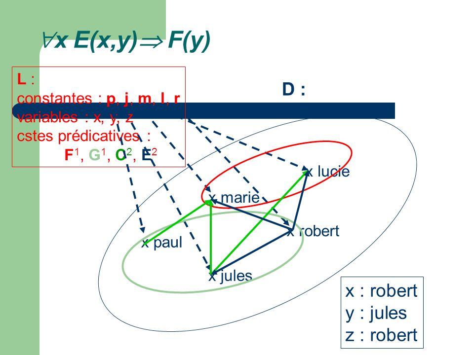 x E(x,y) F(y) D : x : robert y : jules z : robert L :