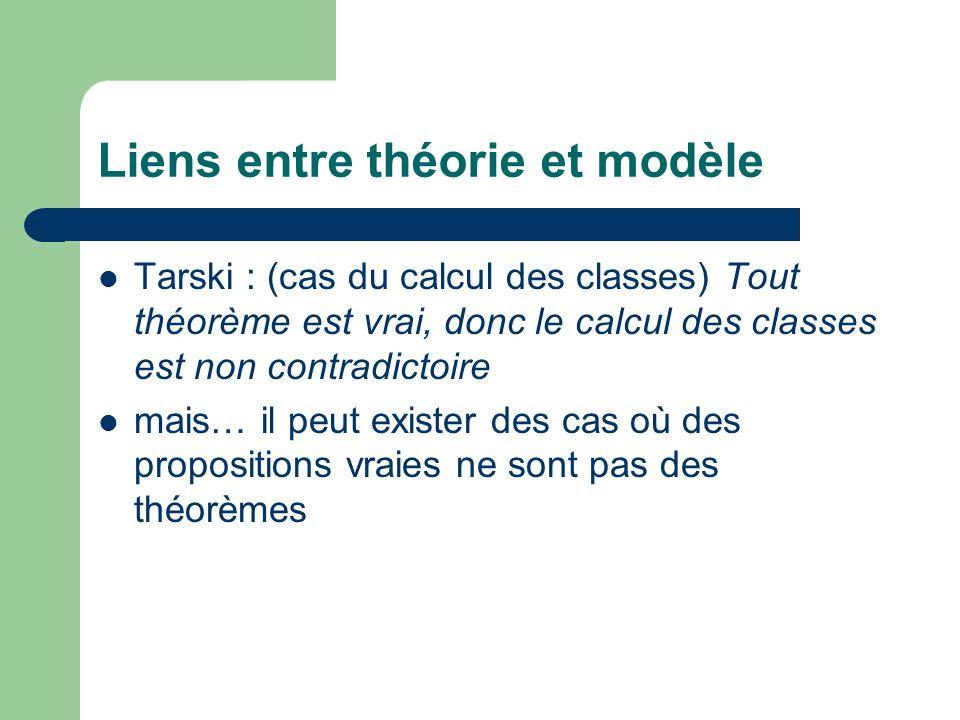 Liens entre théorie et modèle