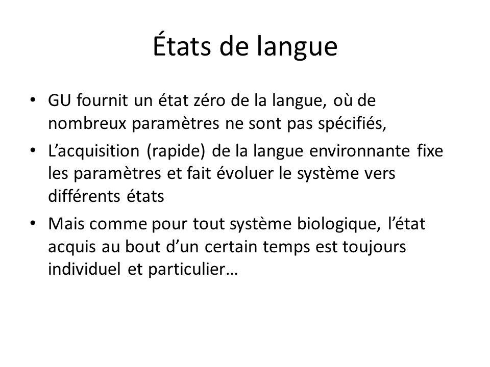 États de langue GU fournit un état zéro de la langue, où de nombreux paramètres ne sont pas spécifiés,