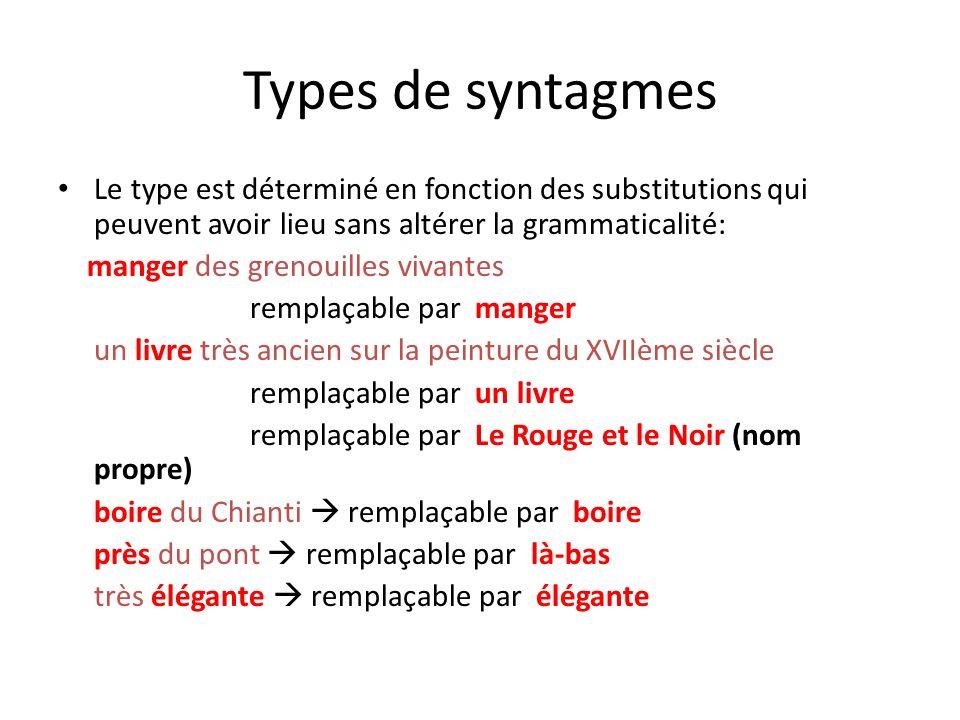 Types de syntagmes Le type est déterminé en fonction des substitutions qui peuvent avoir lieu sans altérer la grammaticalité: