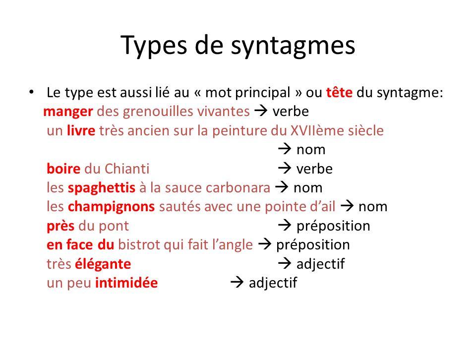 Types de syntagmes Le type est aussi lié au « mot principal » ou tête du syntagme: manger des grenouilles vivantes  verbe.