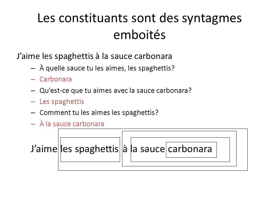 Les constituants sont des syntagmes emboités