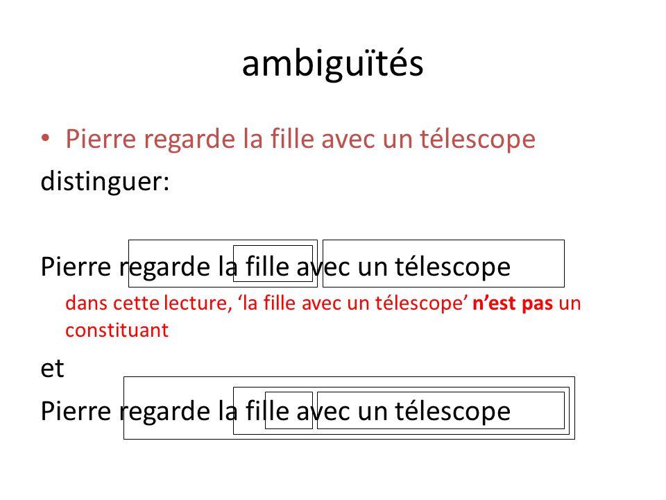 ambiguïtés Pierre regarde la fille avec un télescope distinguer: et