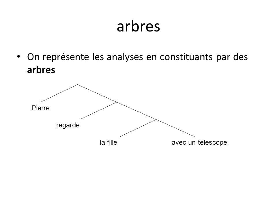 arbres On représente les analyses en constituants par des arbres