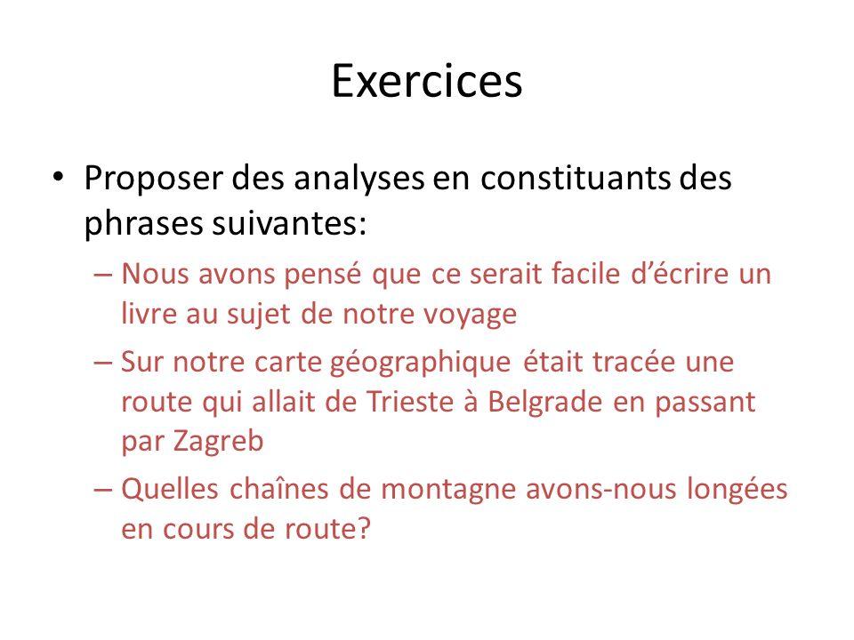 Exercices Proposer des analyses en constituants des phrases suivantes: