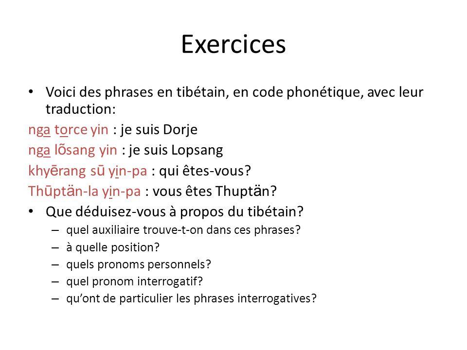 Exercices Voici des phrases en tibétain, en code phonétique, avec leur traduction: nga torce yin : je suis Dorje.