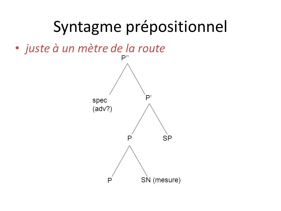 Syntagme prépositionnel