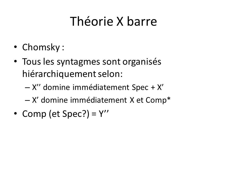 Théorie X barre Chomsky :