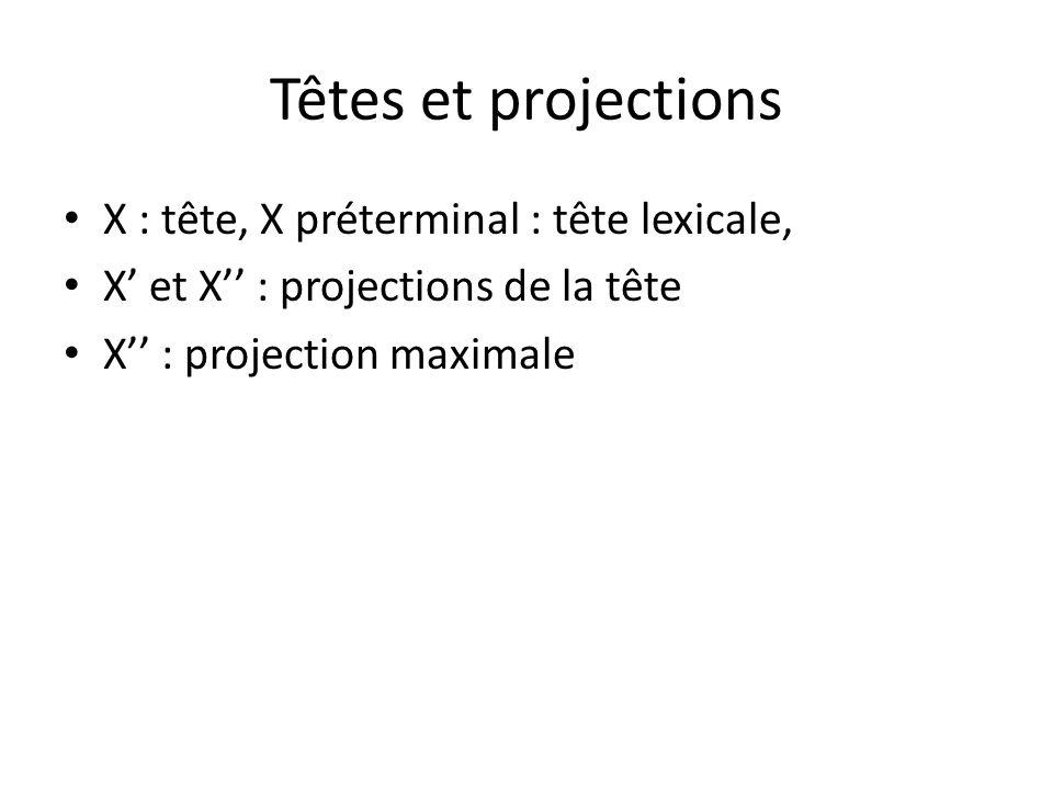 Têtes et projections X : tête, X préterminal : tête lexicale,