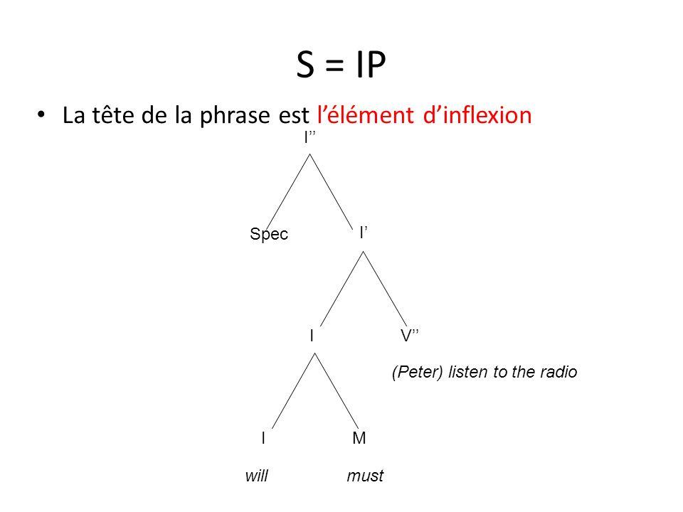 S = IP La tête de la phrase est l'élément d'inflexion I'' Spec I' I