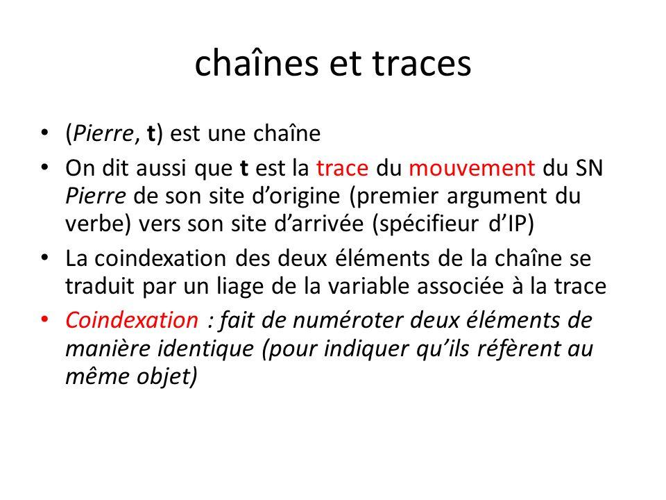 chaînes et traces (Pierre, t) est une chaîne