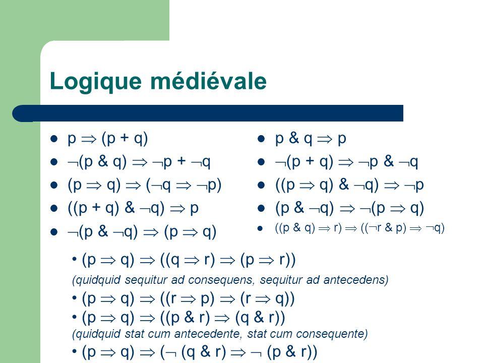 Logique médiévale p  (p + q) (p & q)  p + q (p  q)  (q  p)