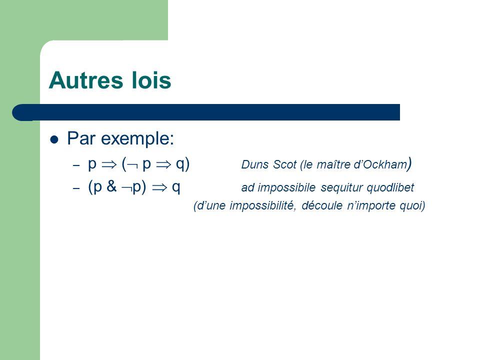 Autres lois Par exemple: p  ( p  q) Duns Scot (le maître d'Ockham)