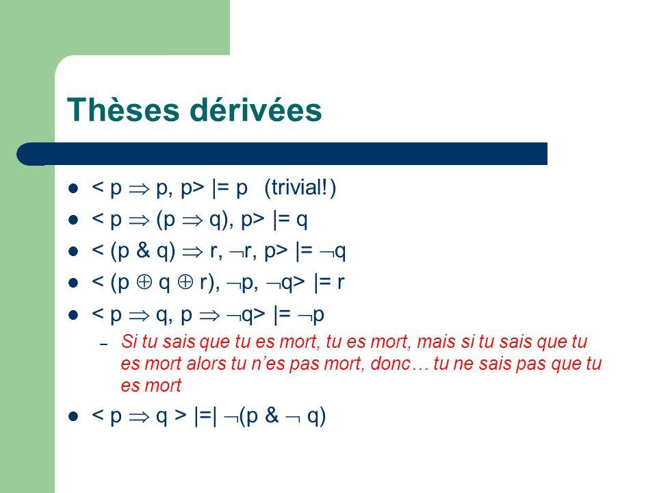 Thèses dérivées < p  p, p> |= p (trivial!)