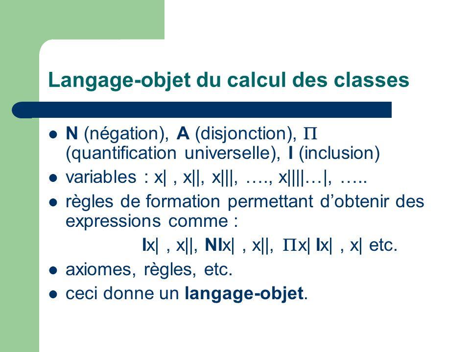 Langage-objet du calcul des classes