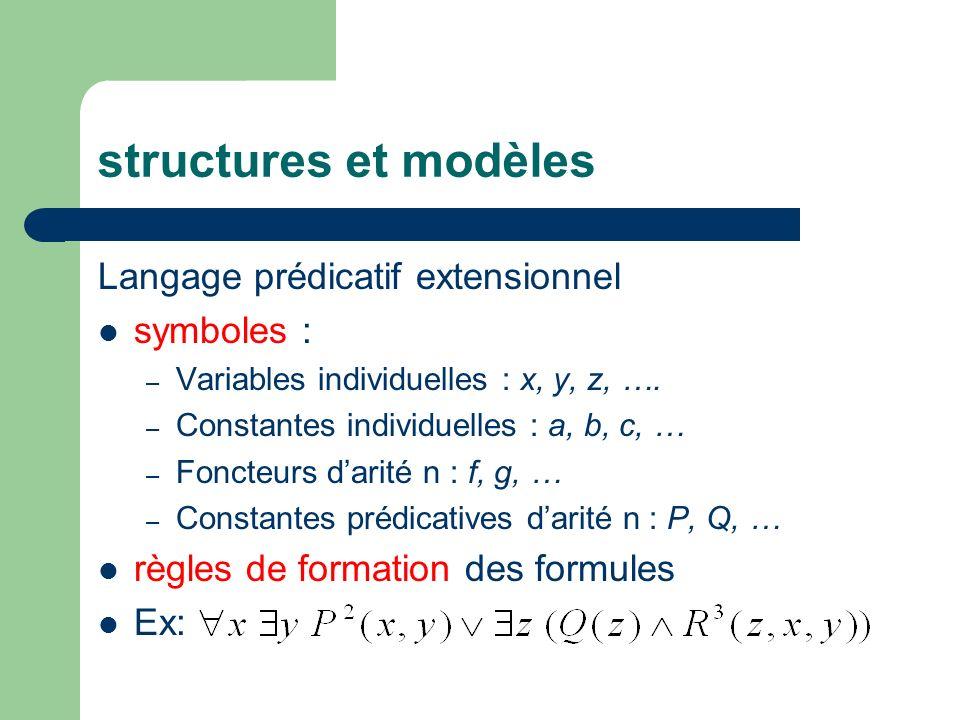 structures et modèles Langage prédicatif extensionnel symboles :
