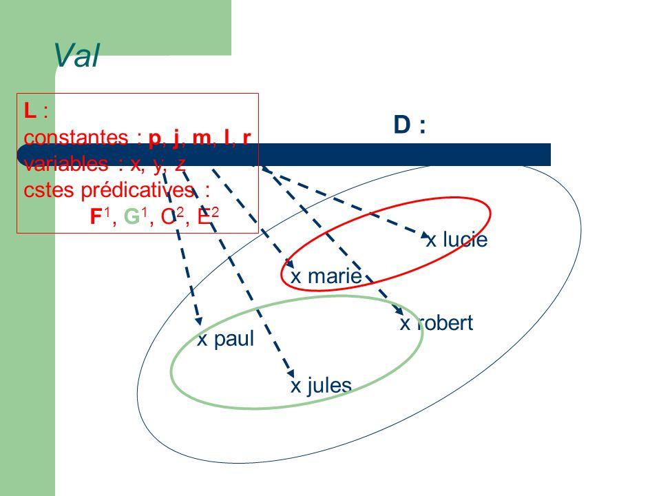Val D : L : constantes : p, j, m, l, r variables : x, y, z
