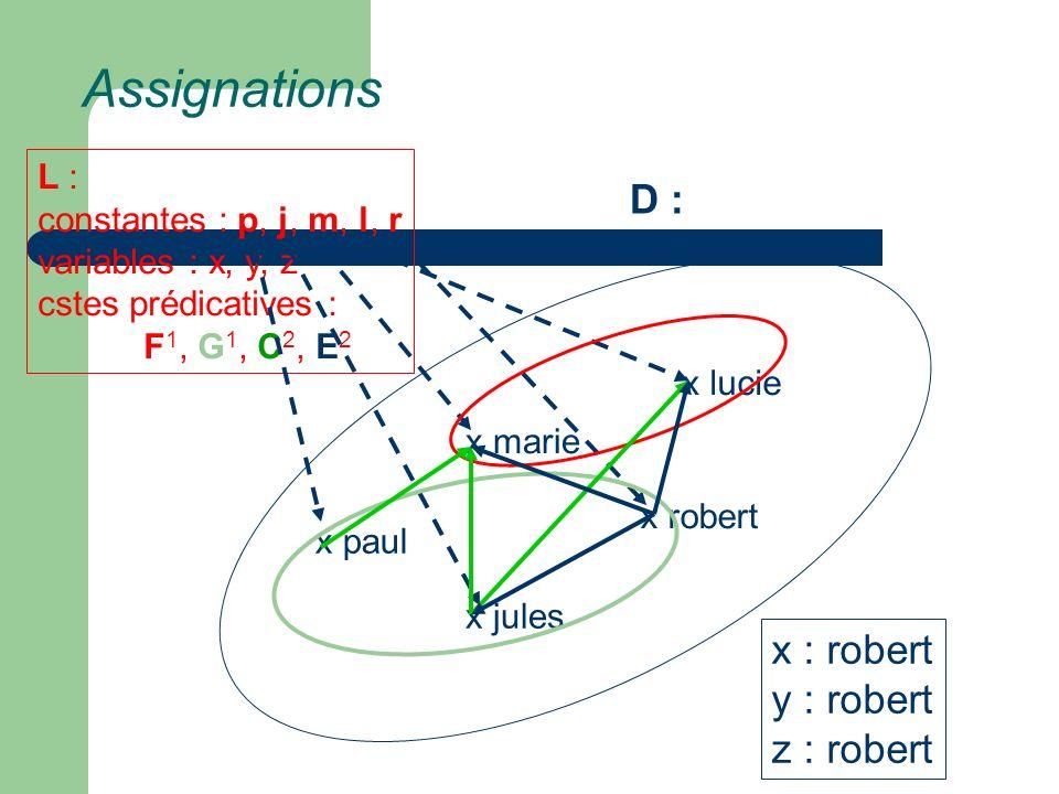 Assignations D : x : robert y : robert z : robert L :