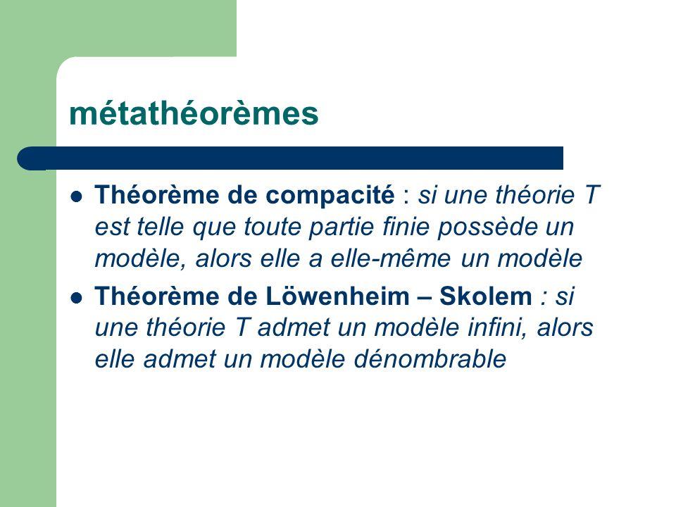 métathéorèmes Théorème de compacité : si une théorie T est telle que toute partie finie possède un modèle, alors elle a elle-même un modèle.