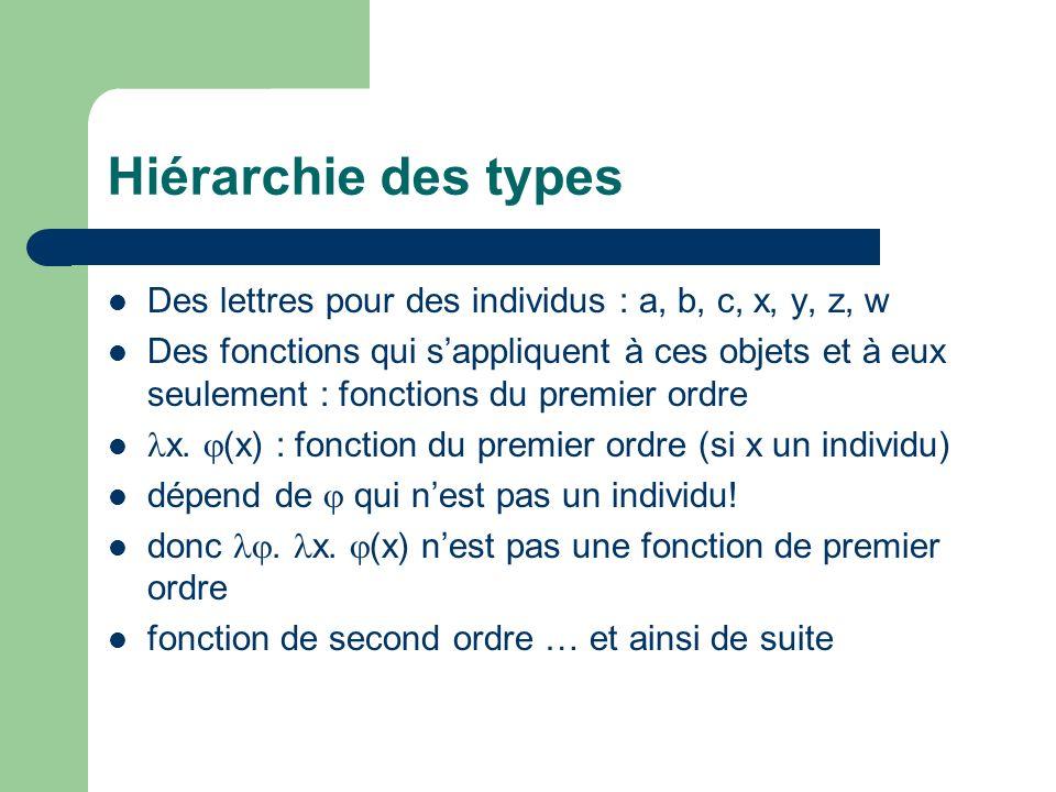 Hiérarchie des types Des lettres pour des individus : a, b, c, x, y, z, w.