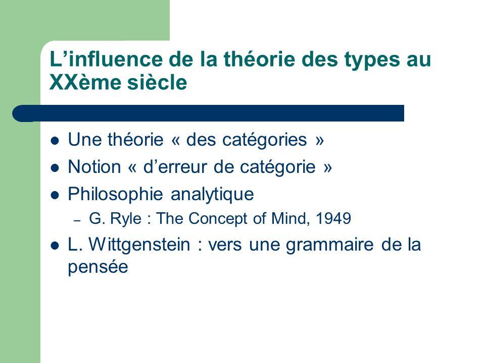 L'influence de la théorie des types au XXème siècle